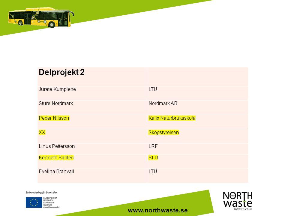 Delprojekt 2 Jurate Kumpiene LTU Sture Nordmark Nordmark AB