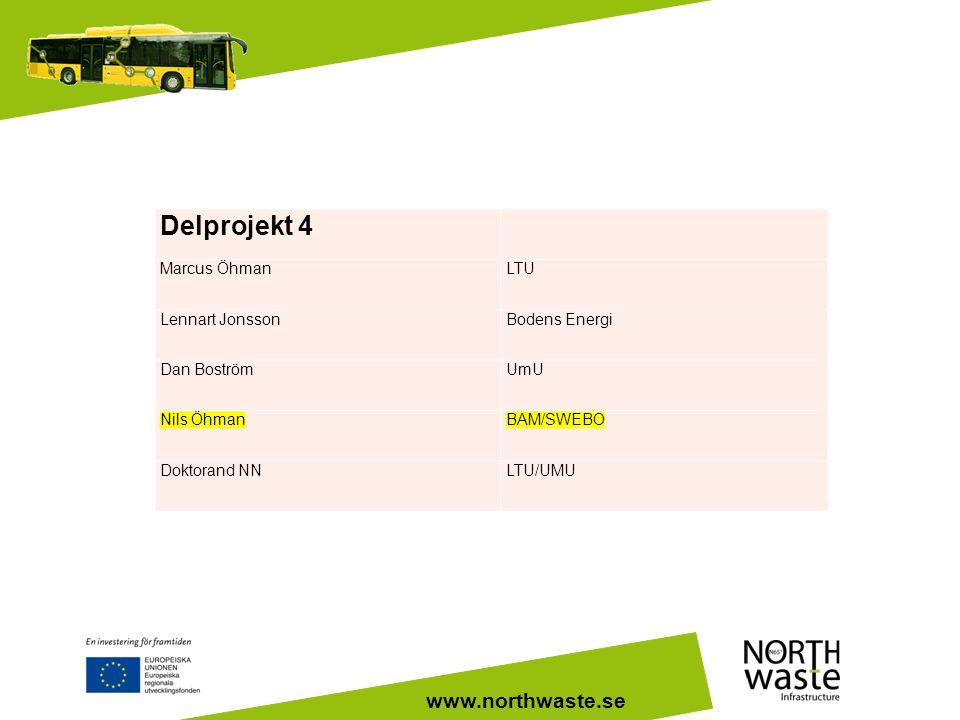 Delprojekt 4 Marcus Öhman LTU Lennart Jonsson Bodens Energi