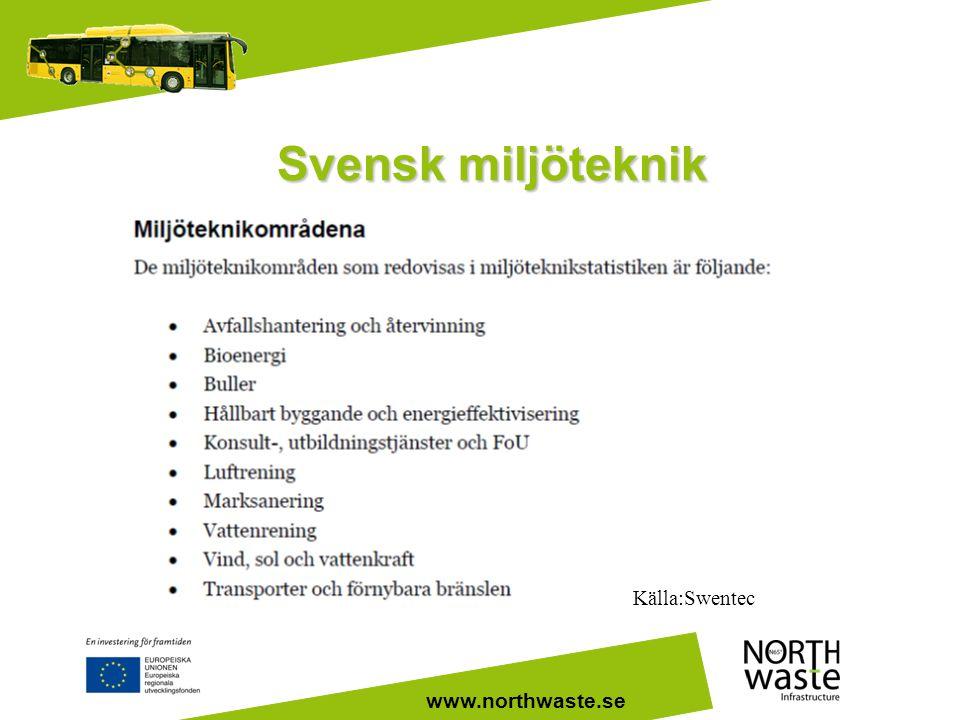 Svensk miljöteknik Källa:Swentec