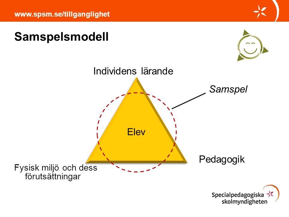 Samspelsmodell Individens lärande Samspel Pedagogik Elev