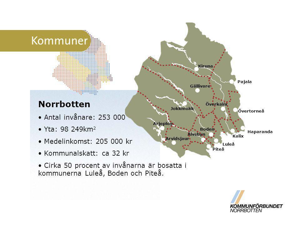 Norrbotten Antal invånare: 253 000 Yta: 98 249km2