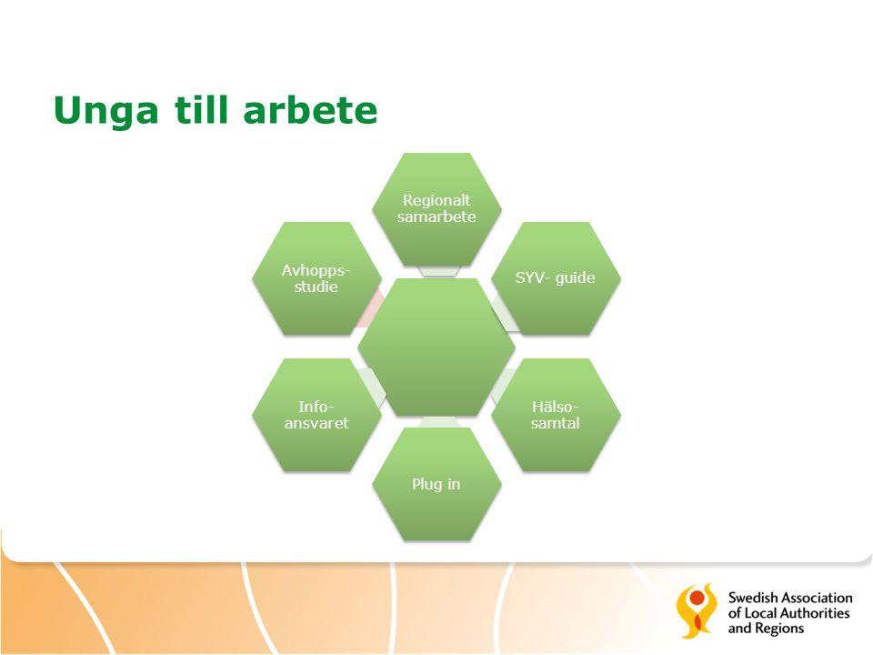 Unga till arbete Regionalt samarbete SYV- guide Hälso- samtal Plug in