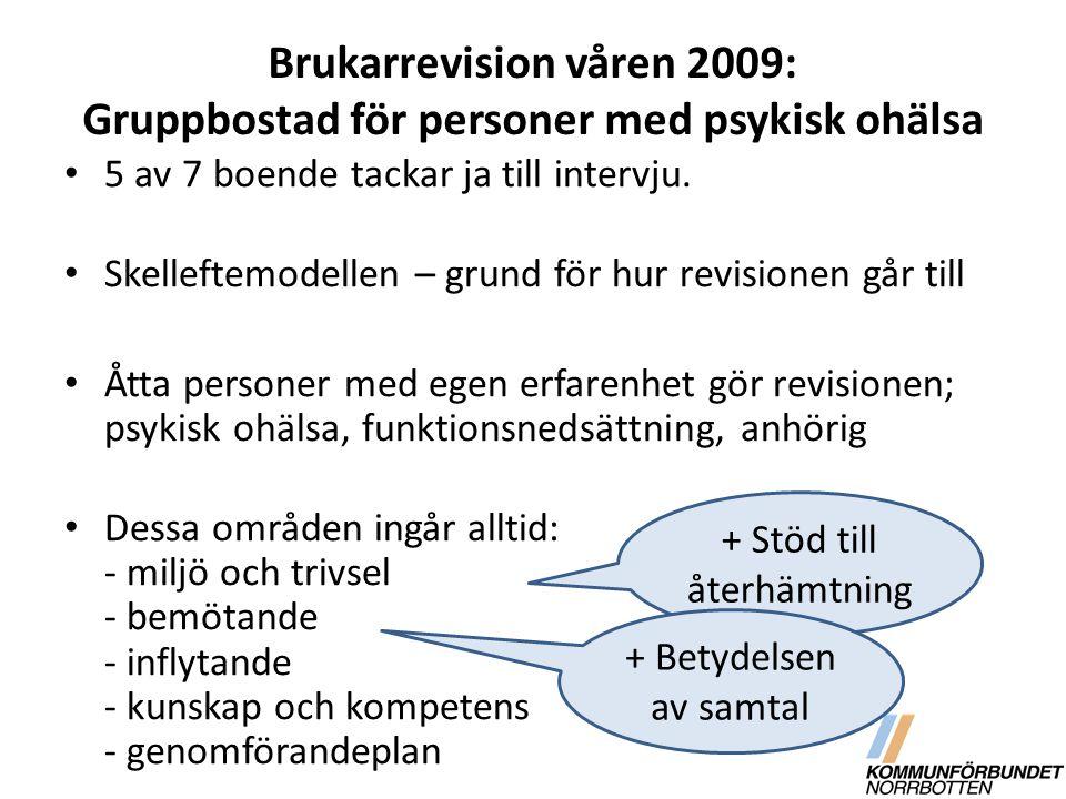 Brukarrevision våren 2009: Gruppbostad för personer med psykisk ohälsa