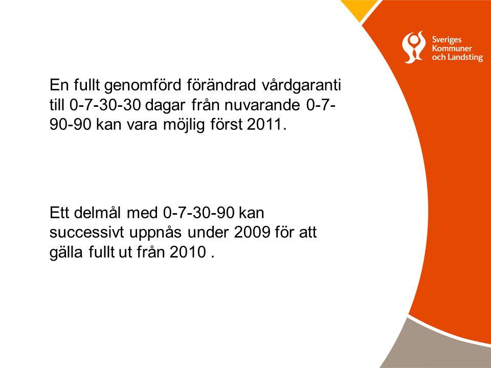 En fullt genomförd förändrad vårdgaranti till 0-7-30-30 dagar från nuvarande 0-7-90-90 kan vara möjlig först 2011.