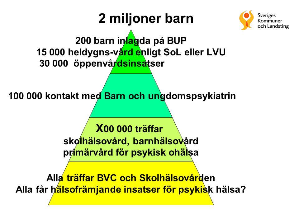 2 miljoner barn