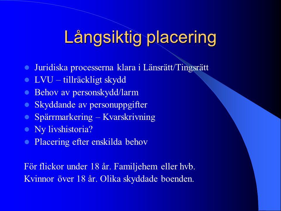 Långsiktig placering Juridiska processerna klara i Länsrätt/Tingsrätt