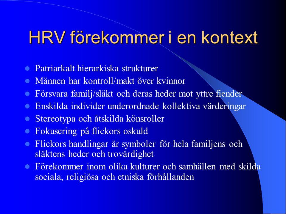 HRV förekommer i en kontext