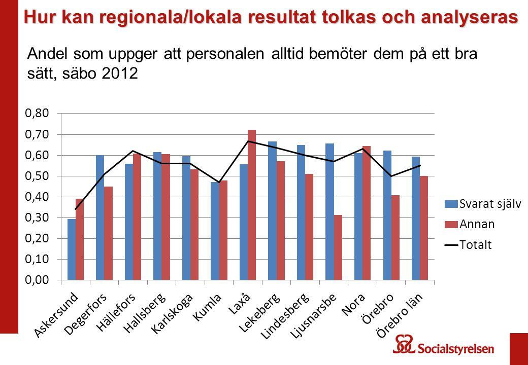 Hur kan regionala/lokala resultat tolkas och analyseras