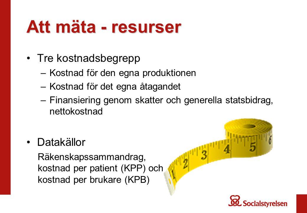 Att mäta - resurser Tre kostnadsbegrepp Datakällor