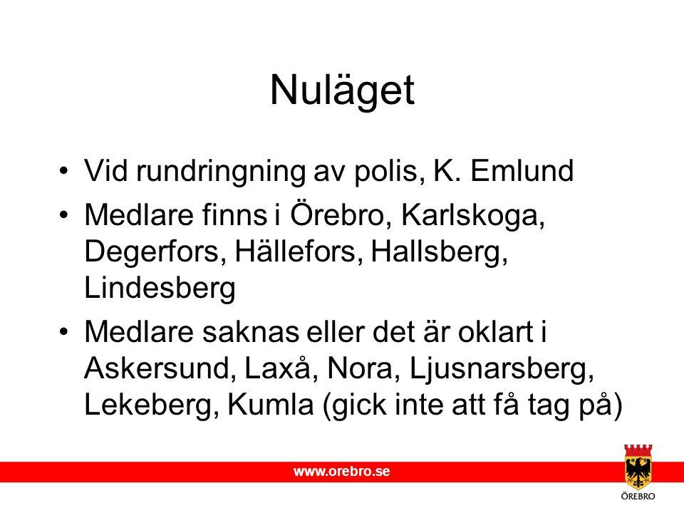 Nuläget Vid rundringning av polis, K. Emlund