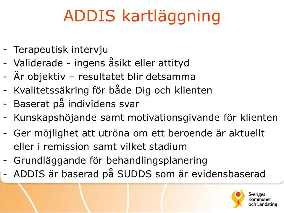 ADDIS kartläggning Terapeutisk intervju