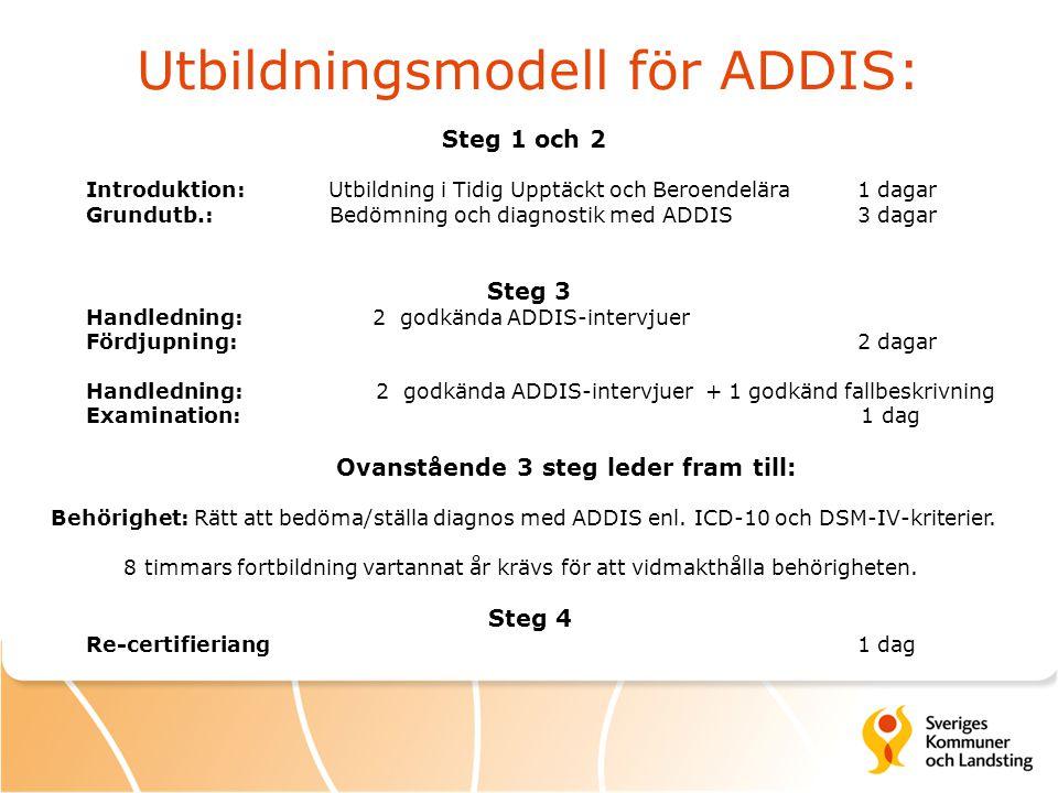 Utbildningsmodell för ADDIS: