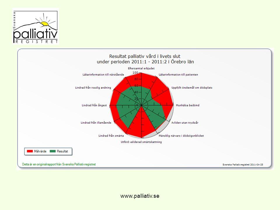 Alla enheter 383 www.palliativ.se