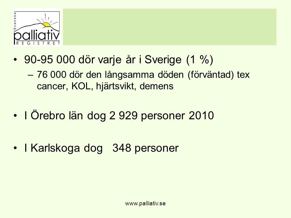 90-95 000 dör varje år i Sverige (1 %)