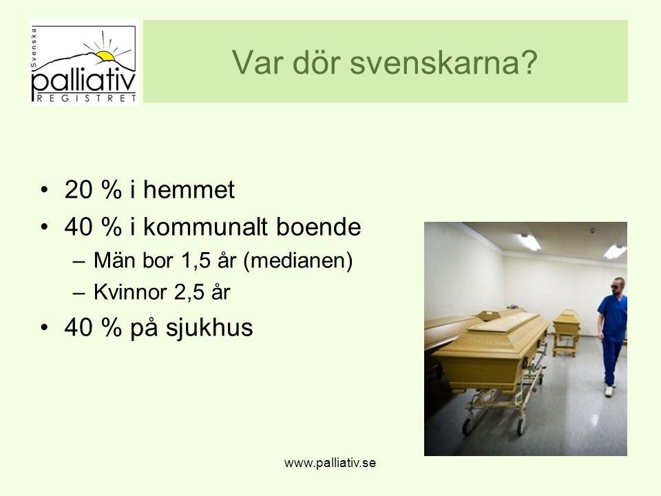Var dör svenskarna 20 % i hemmet 40 % i kommunalt boende