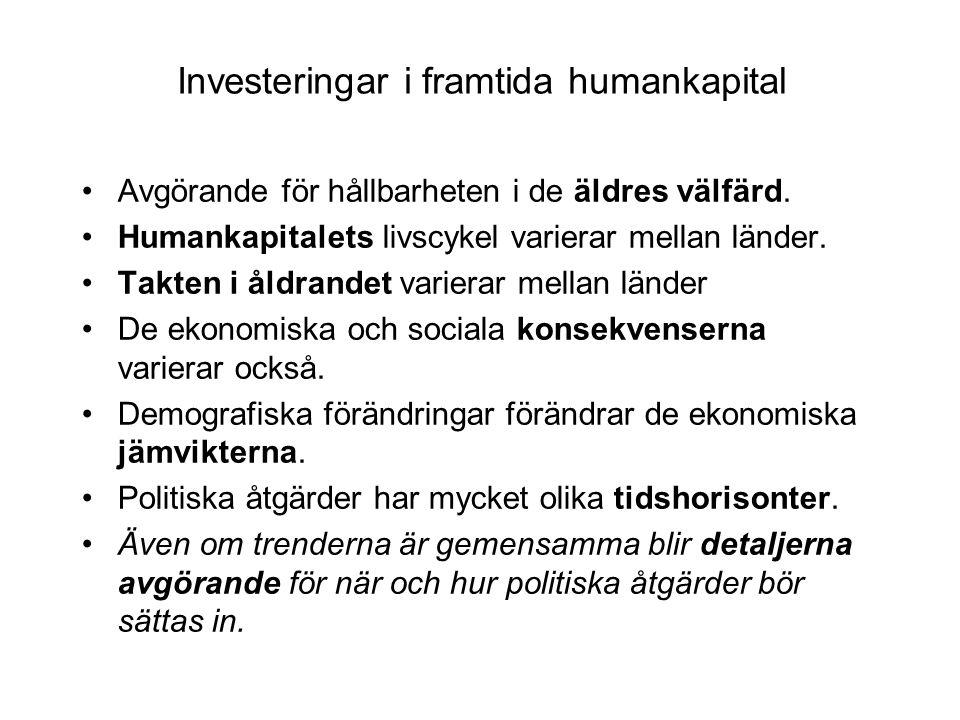 Investeringar i framtida humankapital