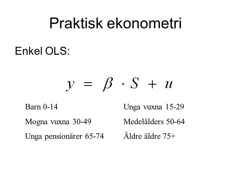 Praktisk ekonometri Enkel OLS: Barn 0-14 Unga vuxna 15-29
