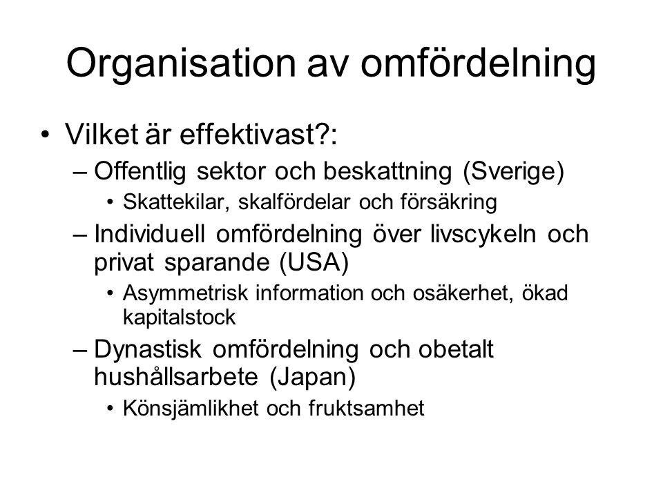 Organisation av omfördelning