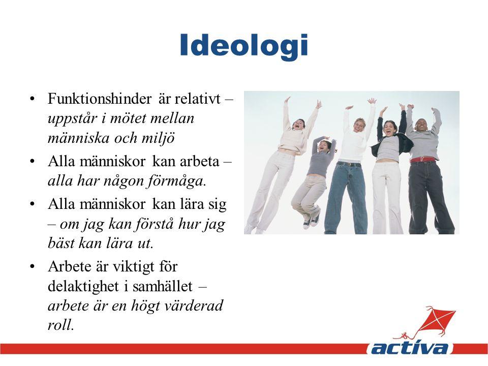 Ideologi Funktionshinder är relativt – uppstår i mötet mellan människa och miljö. Alla människor kan arbeta – alla har någon förmåga.