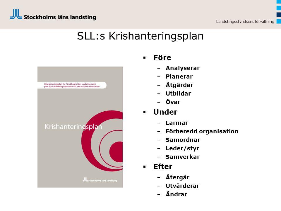 SLL:s Krishanteringsplan