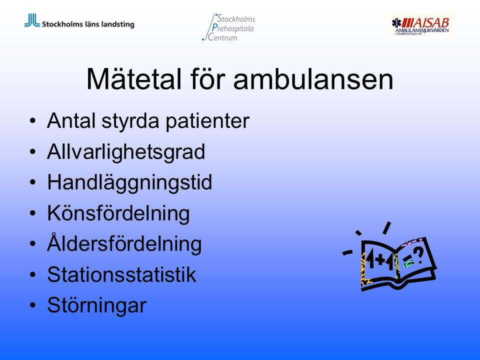 Mätetal för ambulansen