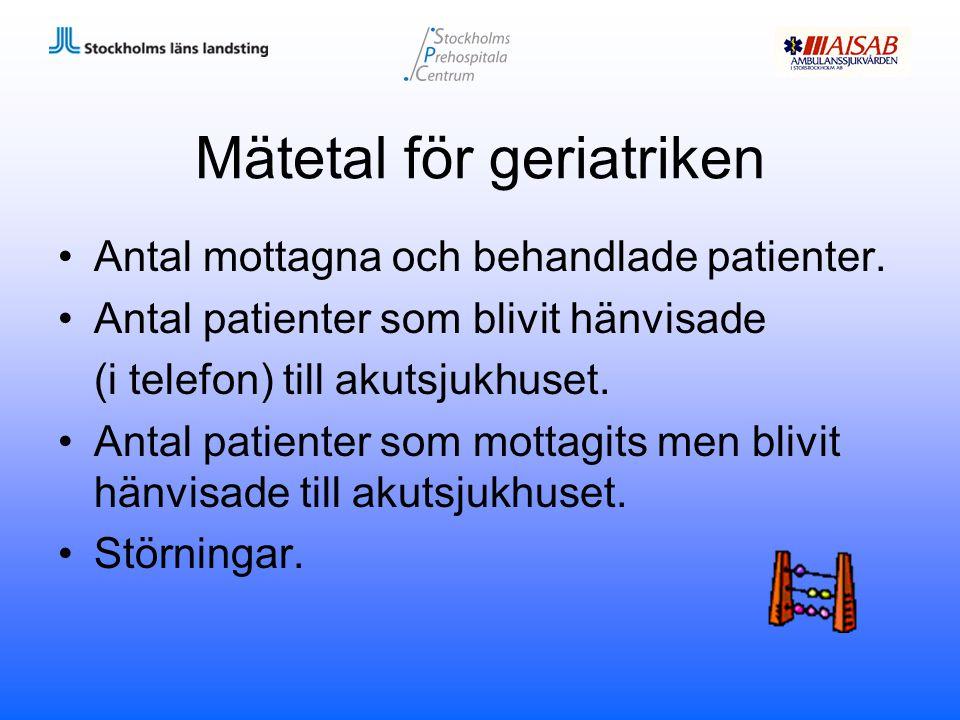 Mätetal för geriatriken