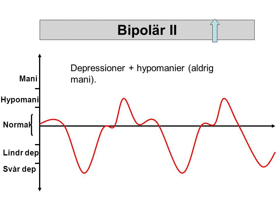 Bipolär II Depressioner + hypomanier (aldrig mani). Mani Hypomani