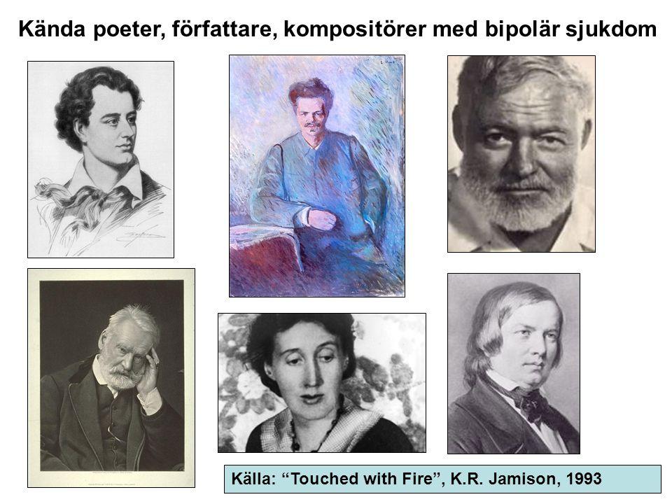 Kända poeter, författare, kompositörer med bipolär sjukdom