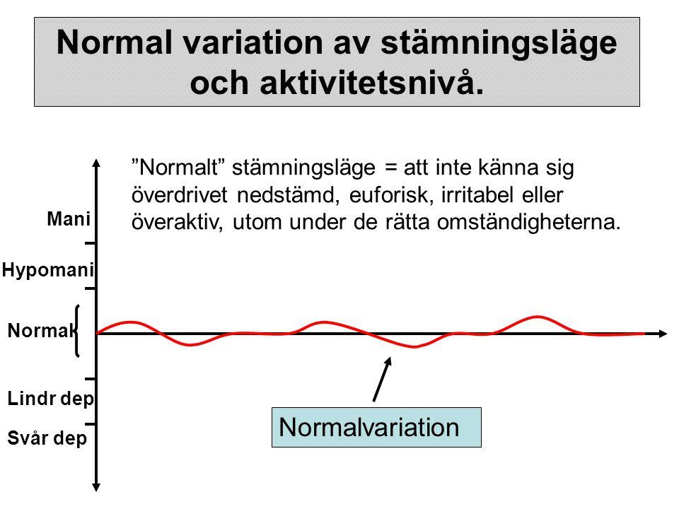 Normal variation av stämningsläge och aktivitetsnivå.