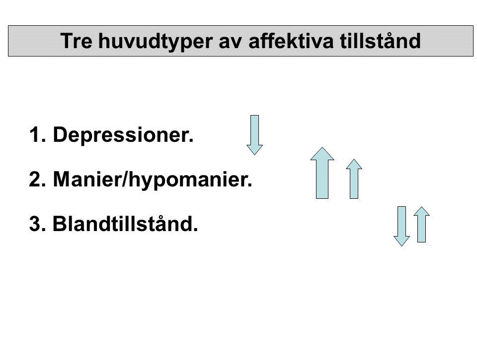Tre huvudtyper av affektiva tillstånd
