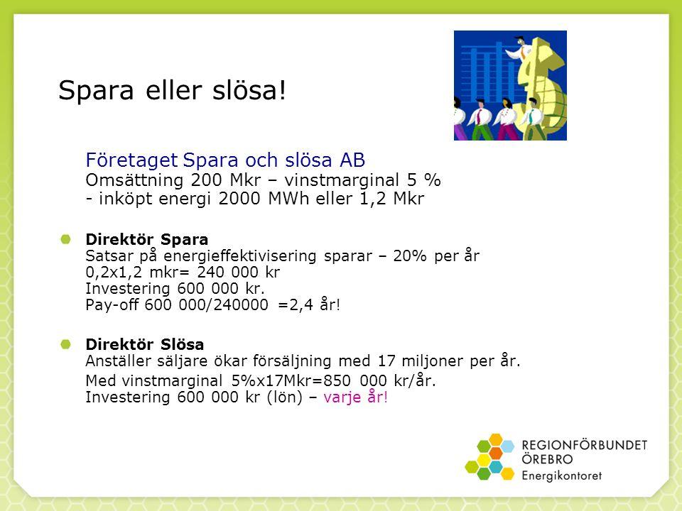 Spara eller slösa! Företaget Spara och slösa AB Omsättning 200 Mkr – vinstmarginal 5 % - inköpt energi 2000 MWh eller 1,2 Mkr.