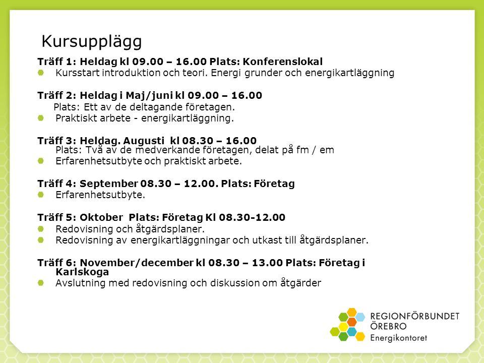 Kursupplägg Träff 1: Heldag kl 09.00 – 16.00 Plats: Konferenslokal