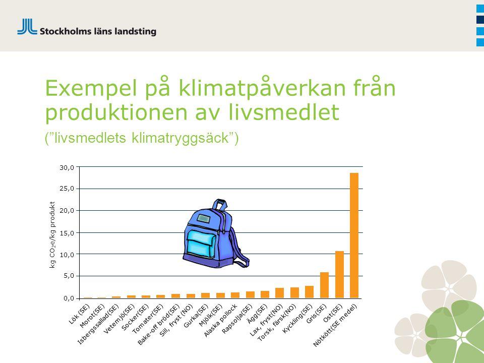 Exempel på klimatpåverkan från produktionen av livsmedlet ( livsmedlets klimatryggsäck )