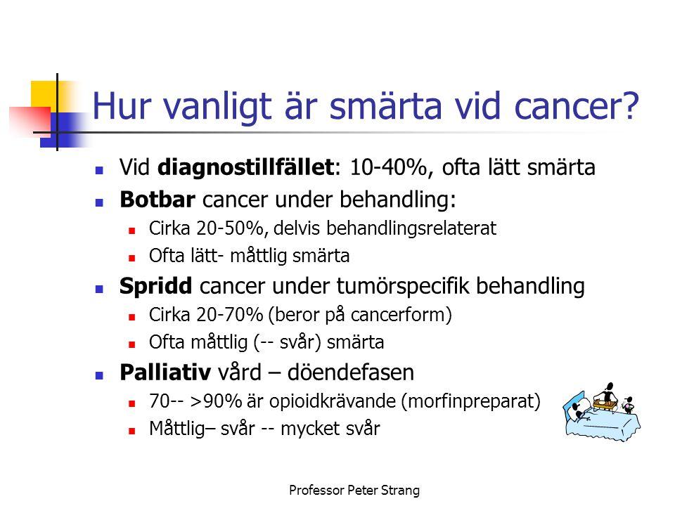 Hur vanligt är smärta vid cancer