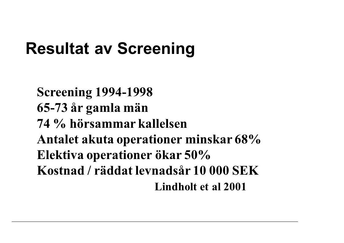 Resultat av Screening Screening 1994-1998 65-73 år gamla män