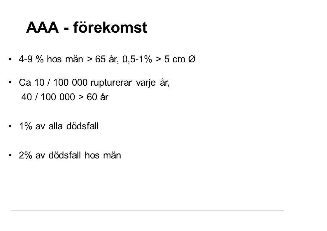 AAA - förekomst 4-9 % hos män > 65 år, 0,5-1% > 5 cm Ø
