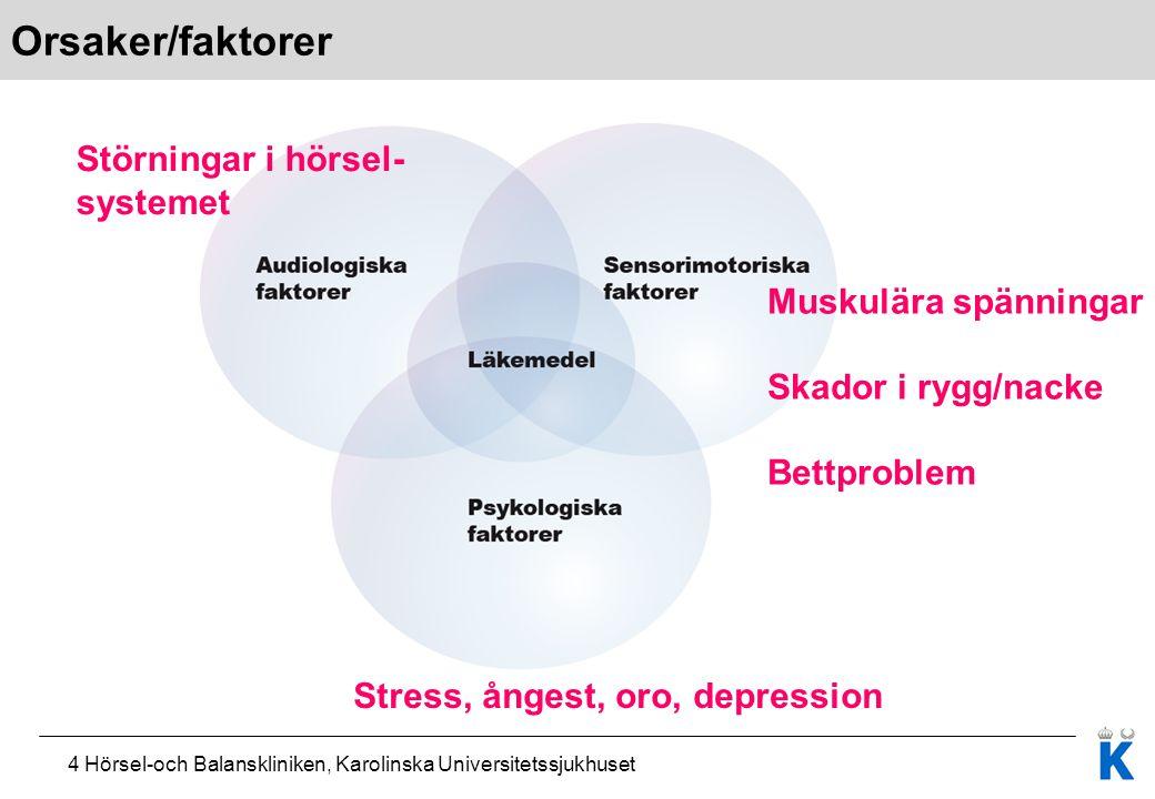 Orsaker/faktorer Störningar i hörsel- systemet Muskulära spänningar