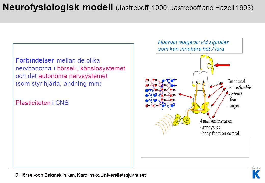 Neurofysiologisk modell (Jastreboff, 1990; Jastreboff and Hazell 1993)