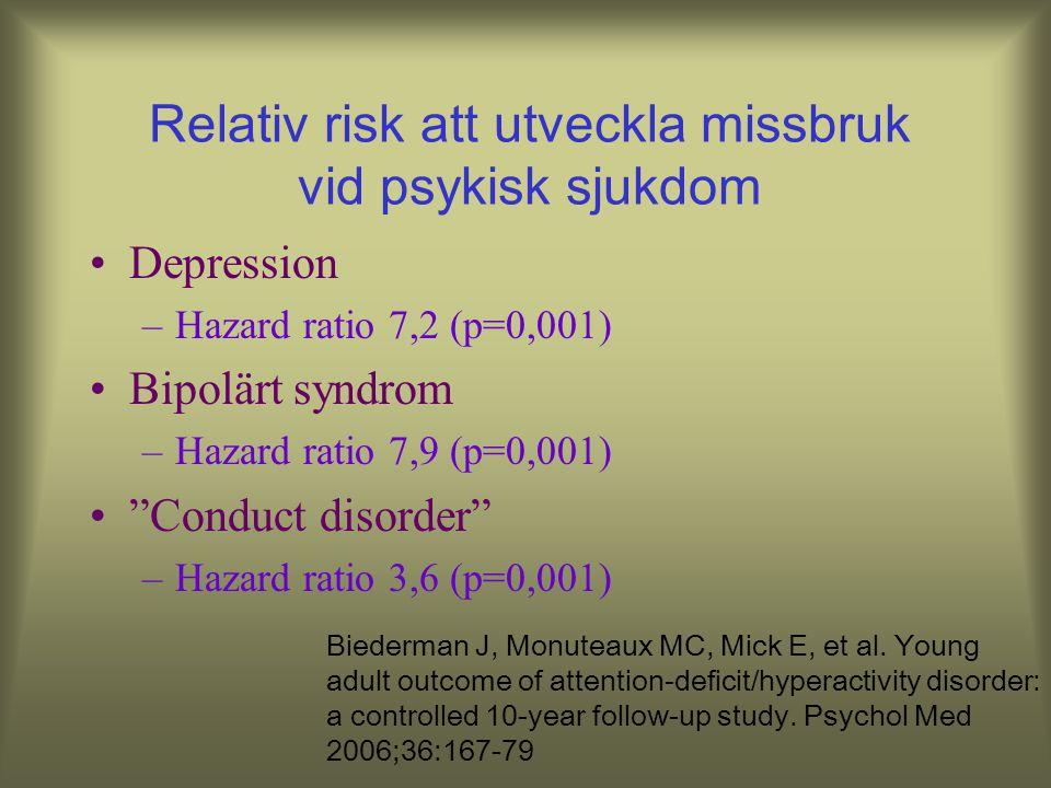 Relativ risk att utveckla missbruk vid psykisk sjukdom