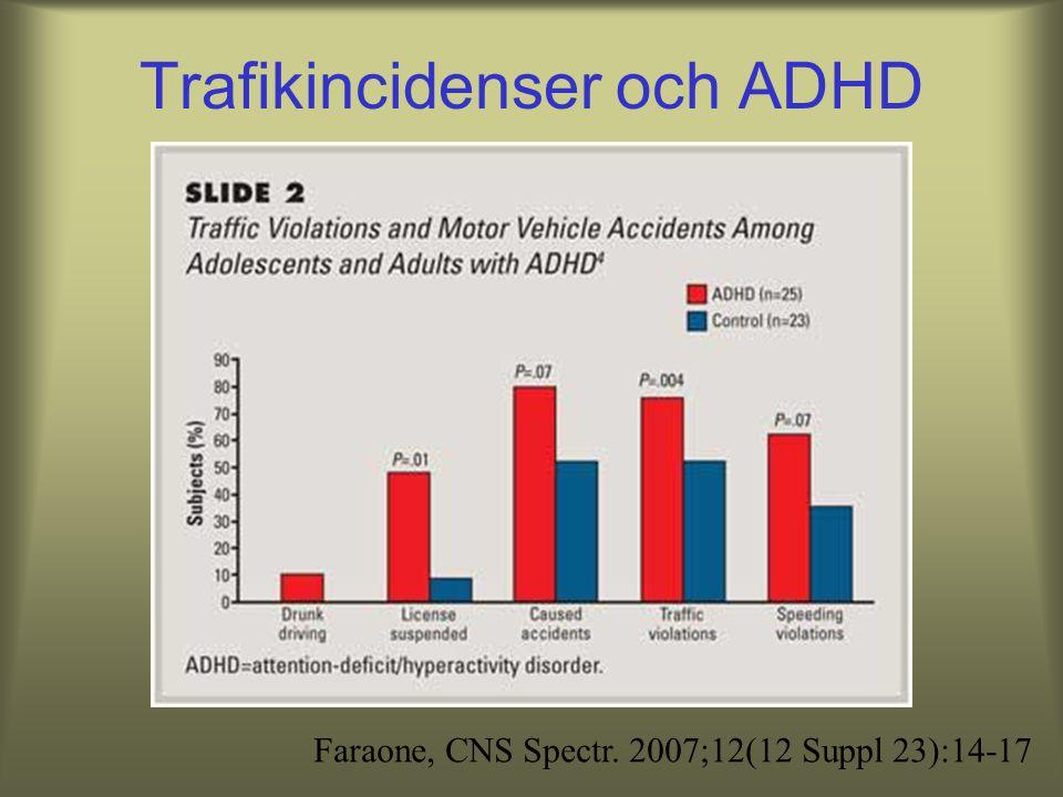 Trafikincidenser och ADHD