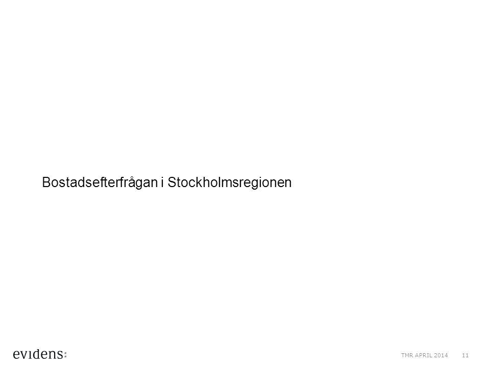 Bostadsefterfrågan i Stockholmsregionen