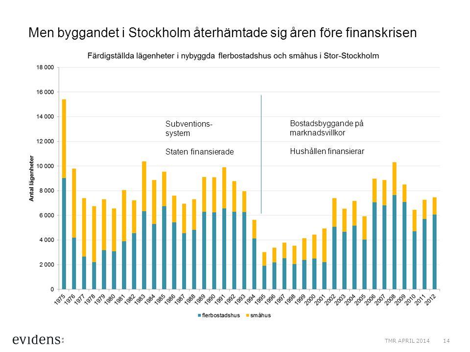 Men byggandet i Stockholm återhämtade sig åren före finanskrisen