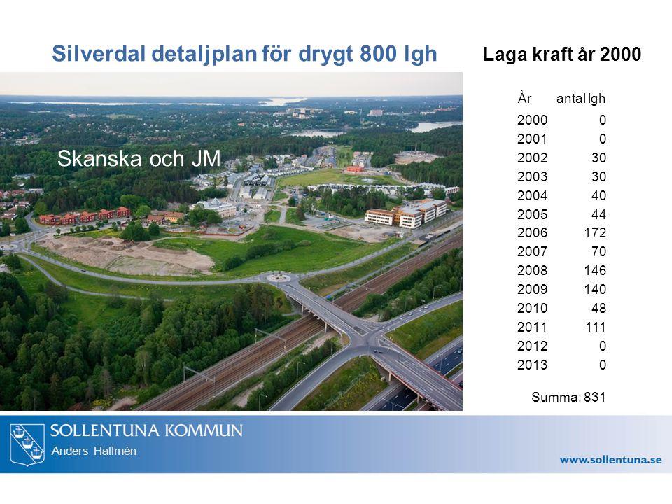 Silverdal detaljplan för drygt 800 lgh