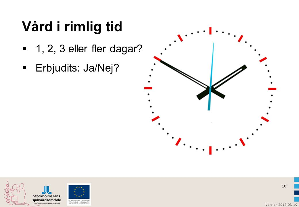 Vård i rimlig tid 1, 2, 3 eller fler dagar Erbjudits: Ja/Nej