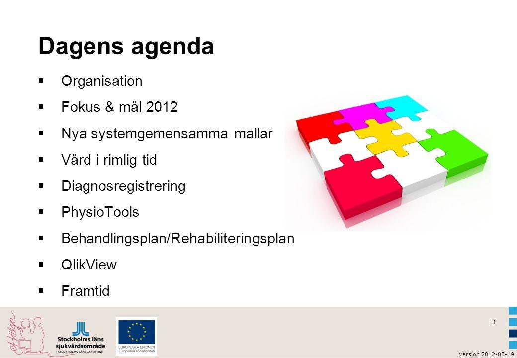 Dagens agenda Organisation Fokus & mål 2012