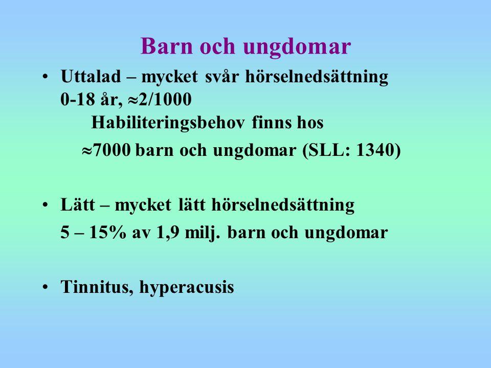 Barn och ungdomar Uttalad – mycket svår hörselnedsättning 0-18 år, 2/1000 Habiliteringsbehov finns hos.