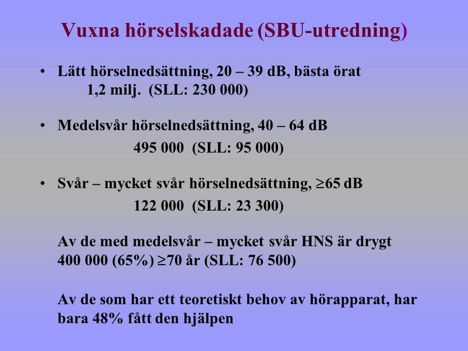 Vuxna hörselskadade (SBU-utredning)