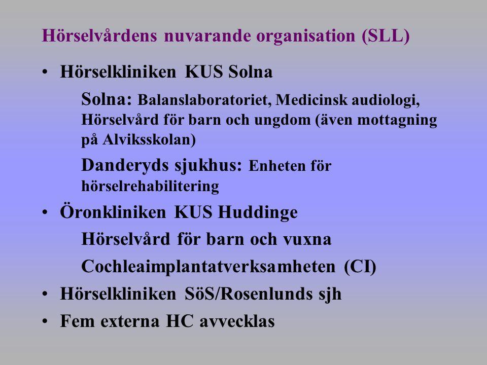 Hörselvårdens nuvarande organisation (SLL)