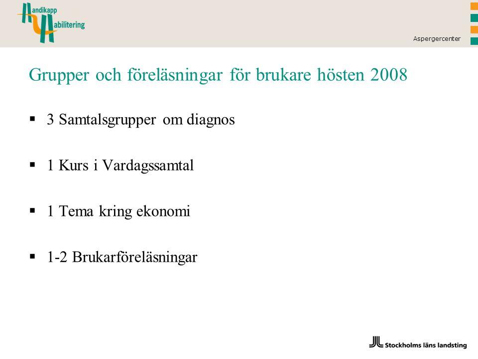 Grupper och föreläsningar för brukare hösten 2008