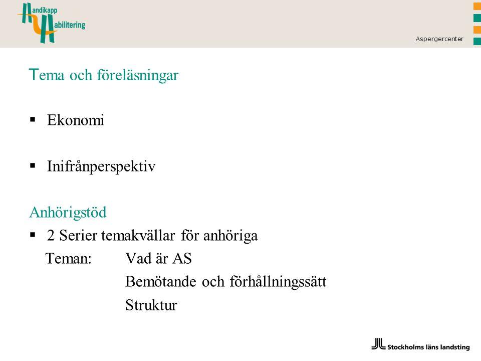 Tema och föreläsningar